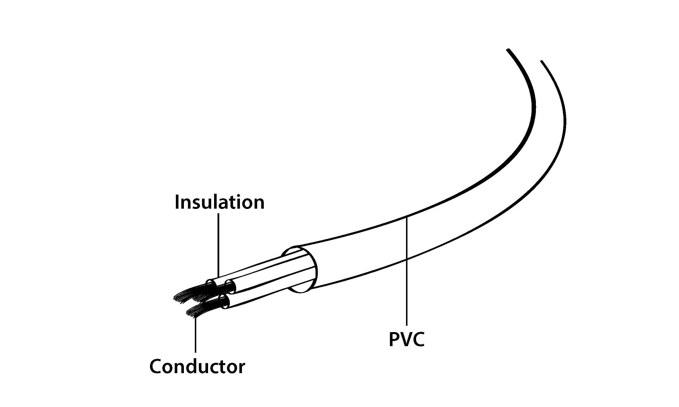 Type B Plug
