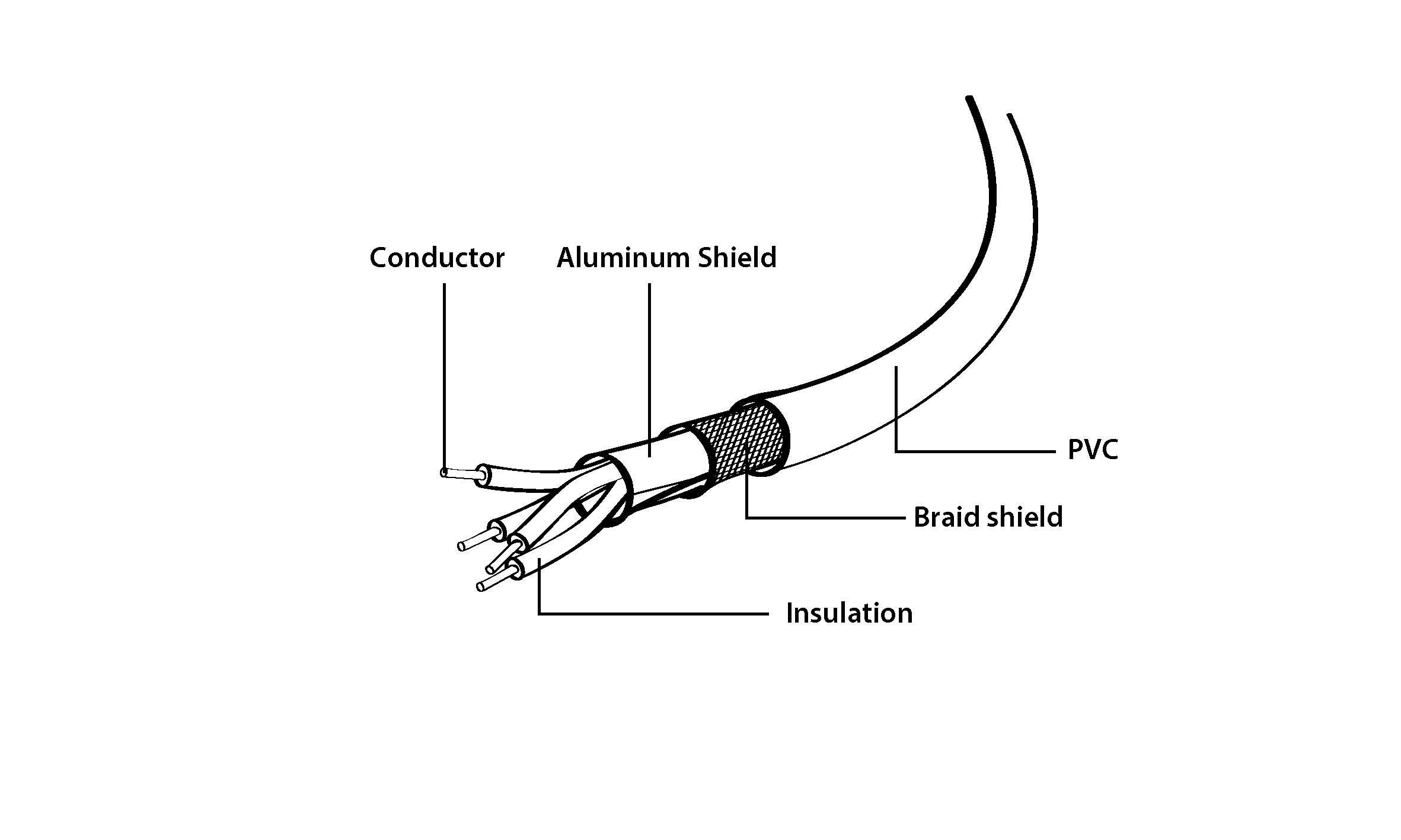 Angled Micro Usb Cable 1 8 M Ccp Musb2 Ambm90 6