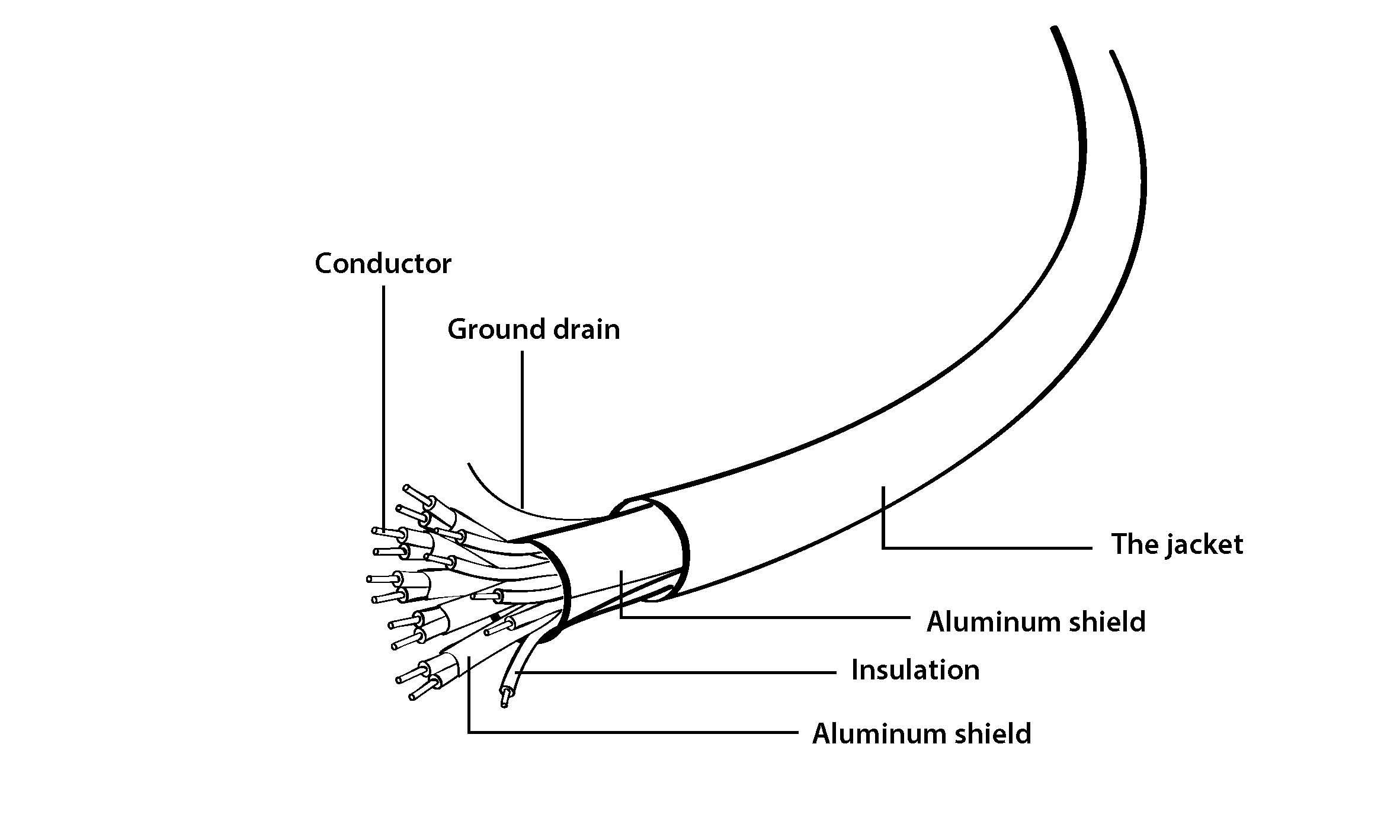 Vga Connector Pin Diagram
