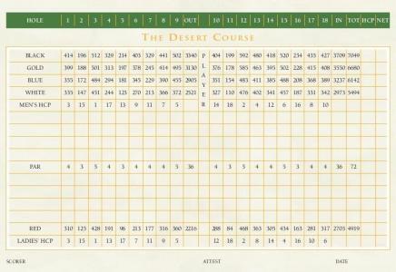 cabo del sol desert course scorecard golf cabo san lucas cabo golf deals