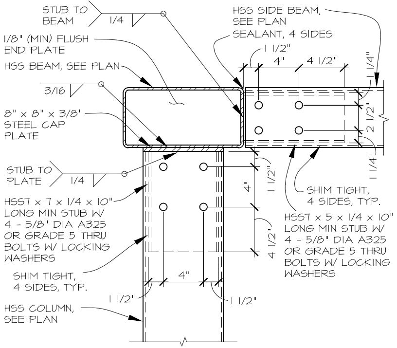 Cabrio Structures Frame Header Section