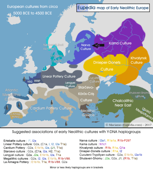 Map of early to middle Neolithic cultures in Europe - Eupedia