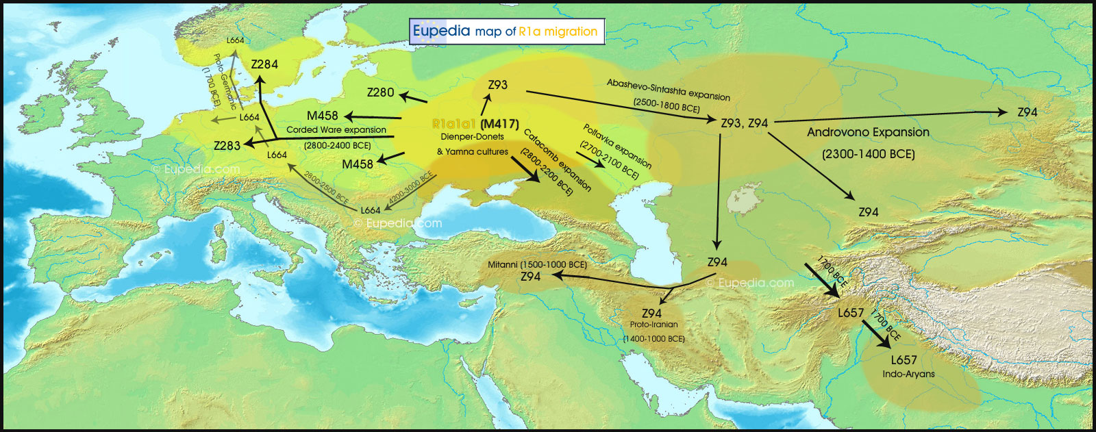 Migration map of Y-haplogroup R1a from the Neolithic to the late Bronze Age - Eupedia
