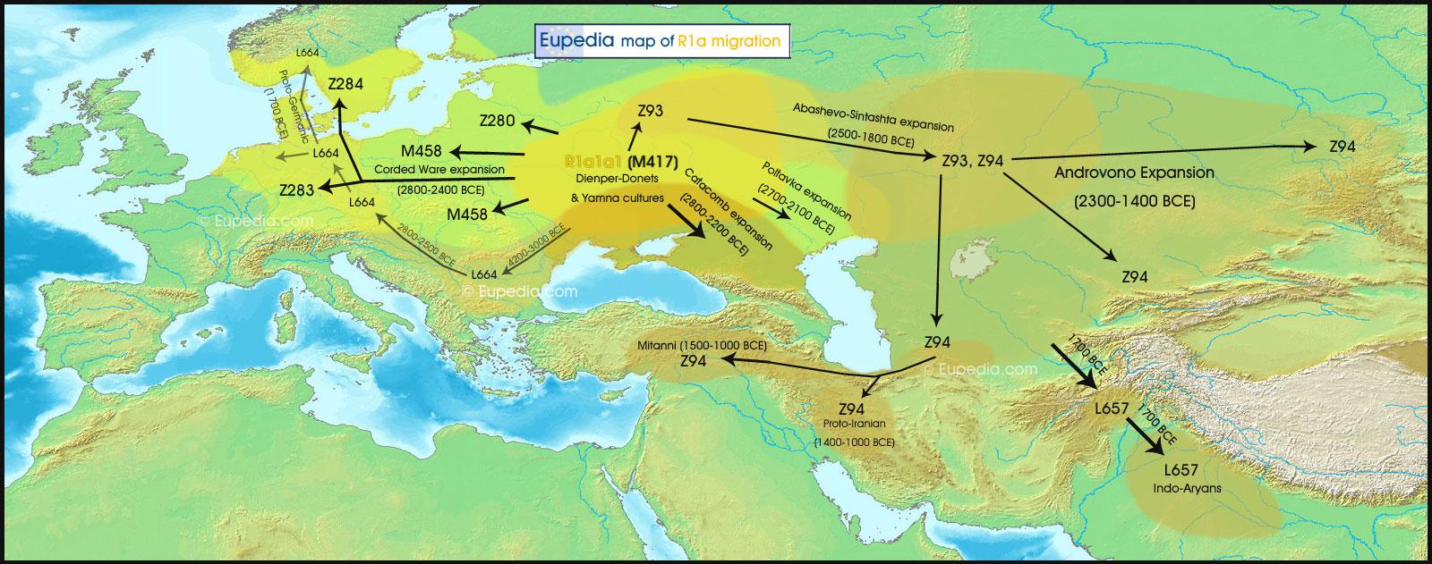 R1a-Wanderung nach Eupedia