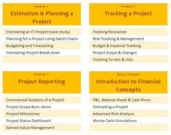 Excel for Project Managers - Course Topics