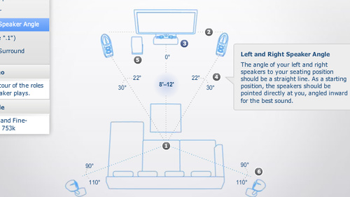 Dolby Setup Guide Fine-Tunes Your Simple or Serious Home Theater