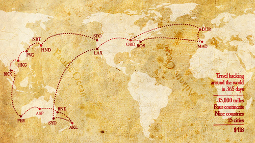 How to Travel Around the World for 8
