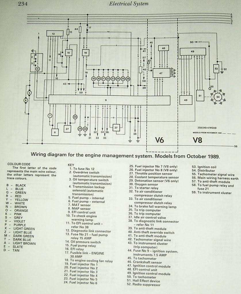 Lx Torana Wiring Diagram Schematics Vt Commodore Central Locking Vn V8 Trusted Diagrams Holden Slr 5000