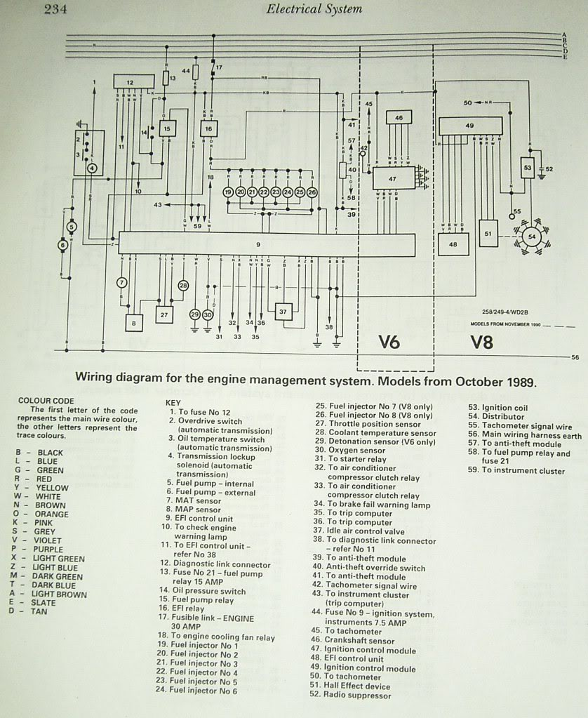 Vn V8 Ignition Module Wiring Diagram Ss Harness Fantastic Commodore Pictures Inspiration Rh