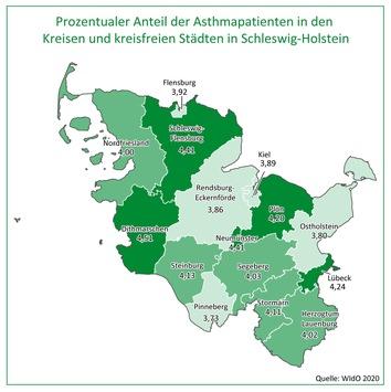 AOK-Gesundheitsatlas Asthma vorgestellt: Große regionale Unterschiede in Schleswig-Holstein – Kein erhöhtes Corona-Infektionsrisiko für Asthmapatienten