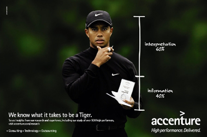 Image result for tiger woods accenture