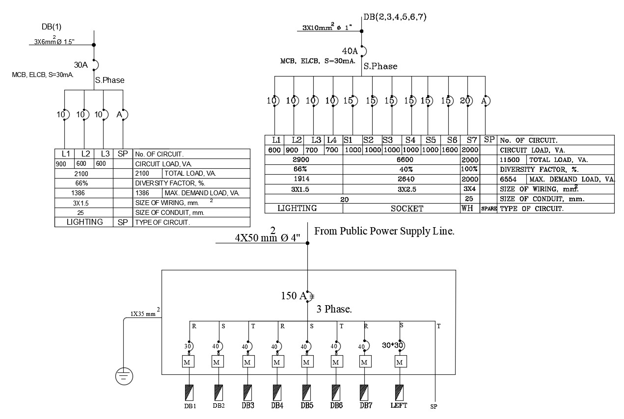 Download Free Power Supply Line Diagram Autocad File