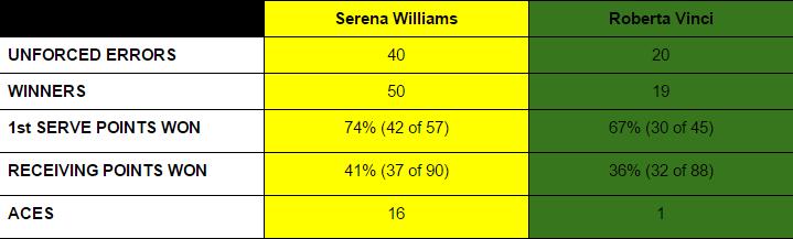 Serena blinked 2   Google Docs