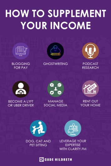 How to supplement your income