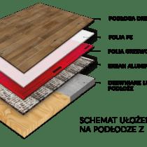podloga_drewniana00