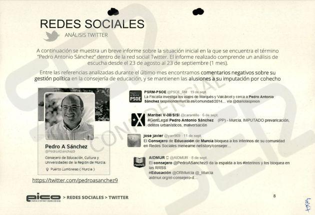 Análisis de la presencia de Pedro Antonio Sánchez en Twitter