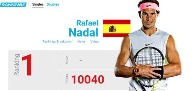 Imagen de la web de la actual clasificación mundial de la ATP