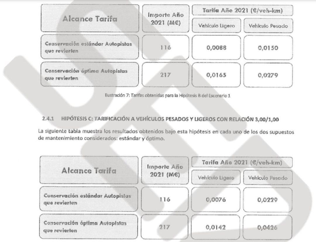 Captura de una imagen del informe interno al que ha tenido acceso la SER, en el que el PP solicitó en 2018 al INECO un estudio de cuánto podía cobrar por el uso de la autovías a turismos y camiones este mismo año 2021.
