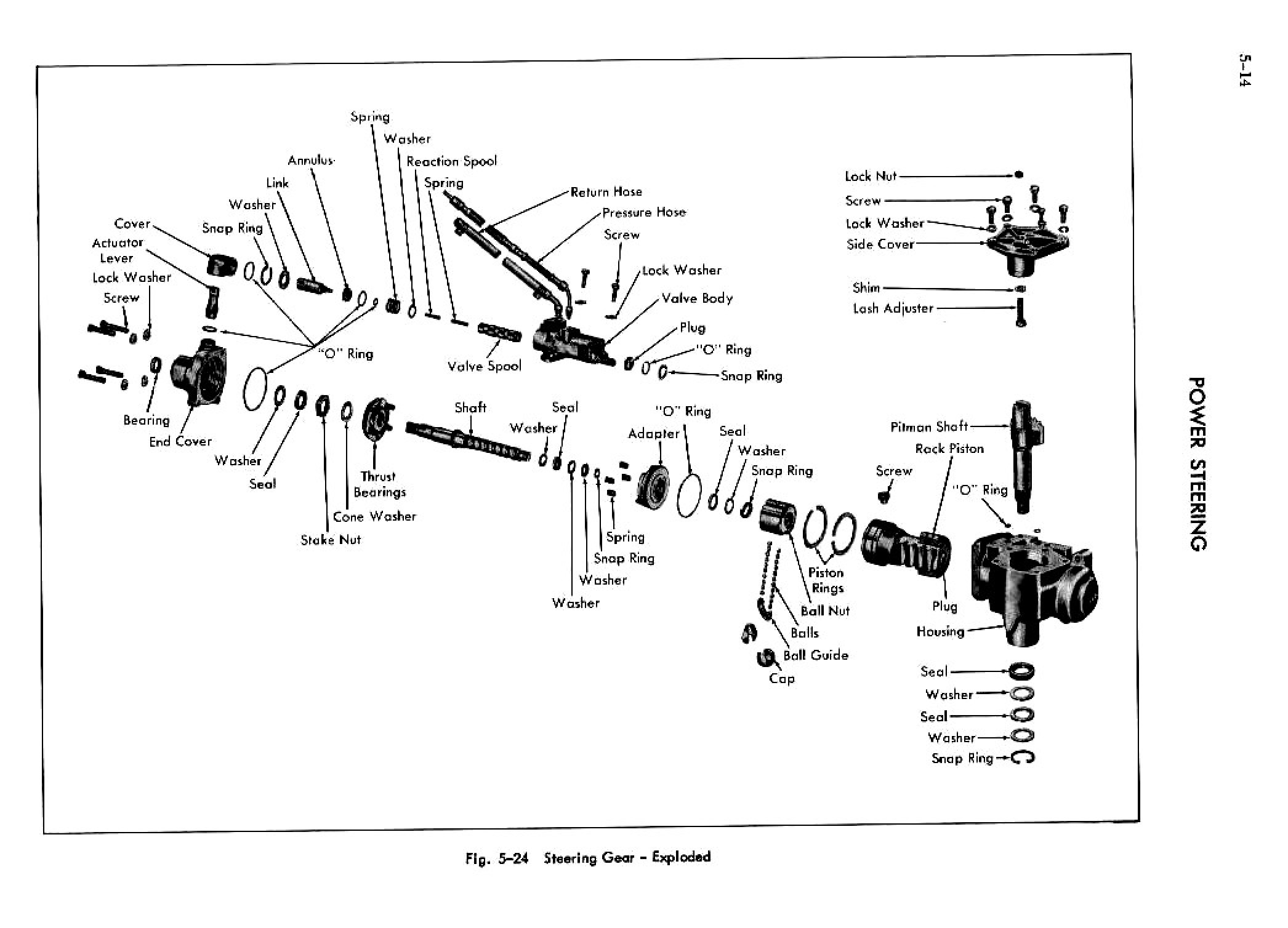 Cadillac Shop Manual Power Steering Page 14 Of 26