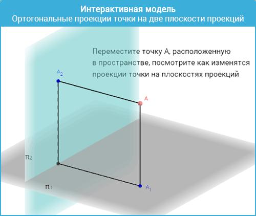NG-Lection1-Geogebra3