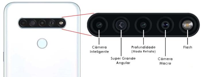 Câmeras dos smartphones LG linha K 2020
