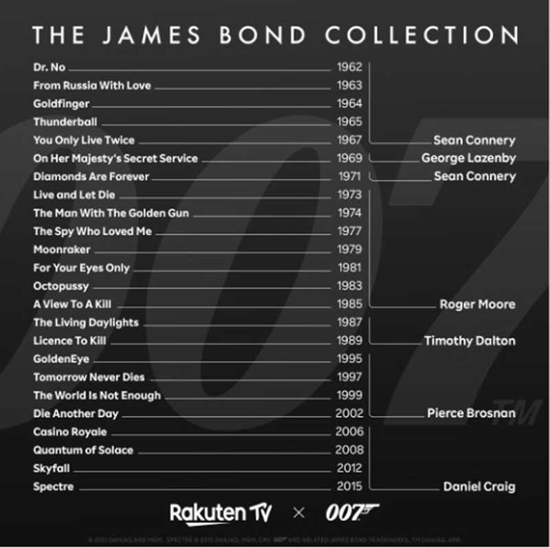 Bond - Rakuten TV propone los mejores maratones para celebrar el #DíaDelCineEspañol y el Día Mundial de James Bond