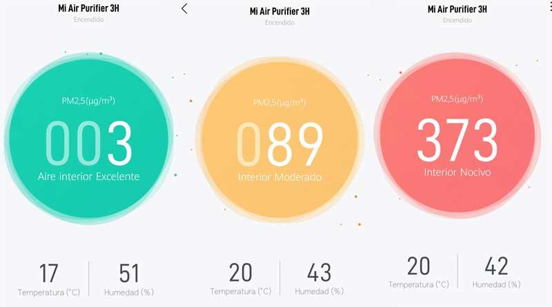 Xiaomi Mi Air Purifier 3H 3 - Xiaomi Mi Air Purifier 3H: review del purificador de aire que tu casa necesita