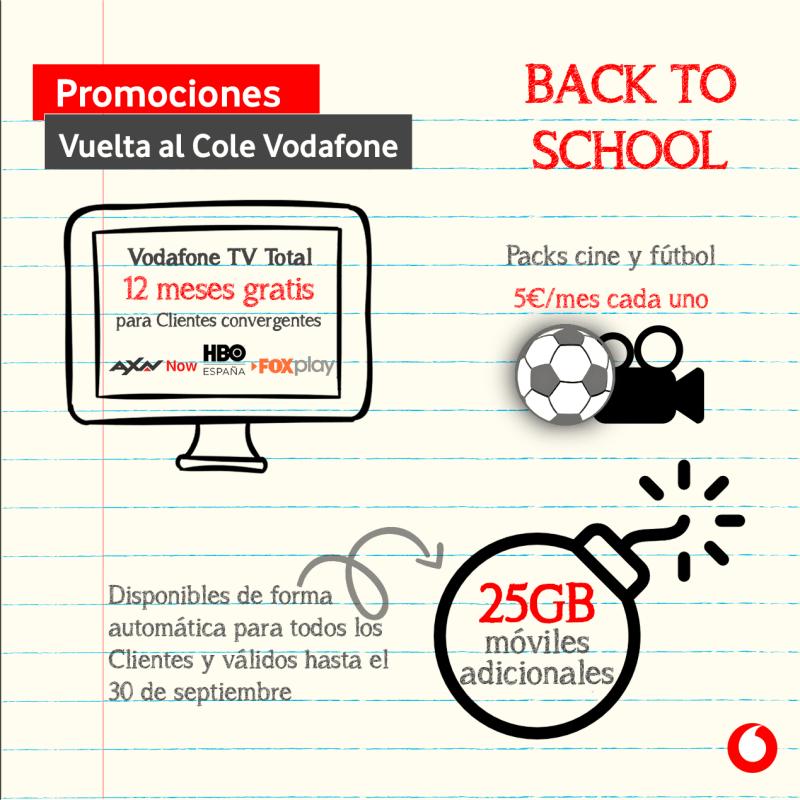info back2school3895049818599795633 - Vodafone ofrece un año gratis de TV Total