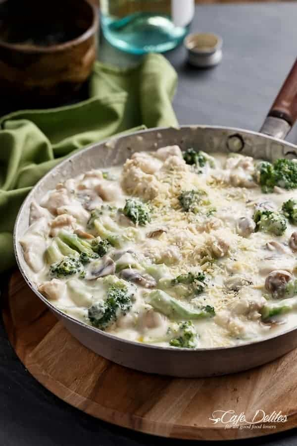 Chicken and Mushrooms in a Creamy White Wine Sauce | http://cafedelites.com