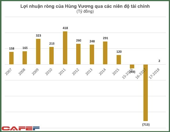 Không chỉ vua cá Dương Ngọc Minh, nhiều doanh nhân tên tuổi đã lên lộ trình rút khỏi thương trường - Ảnh 1.
