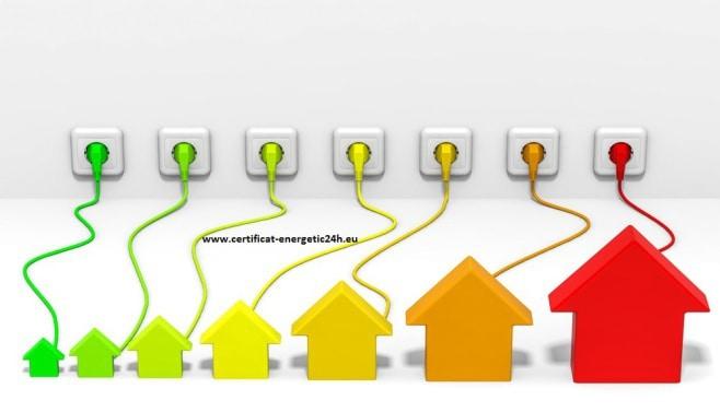 certificatenergetic24h.eu