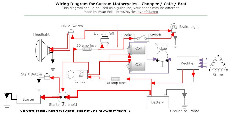 Custom wiring Cafe Racer?resize=665%2C337 outstanding 1997 honda goldwing wiring schematic photos wiring honda cg 125 wiring diagram at alyssarenee.co