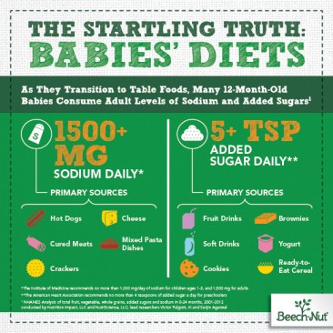 baby diets - extra sodium and sugar