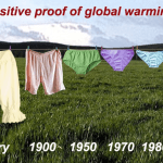In Honor of Earth Day – Conclusive Proof of Global Warming