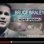Americans for Prosperity: Bruce Braley Needs to Stand Up for Iowans, Not Special Interests