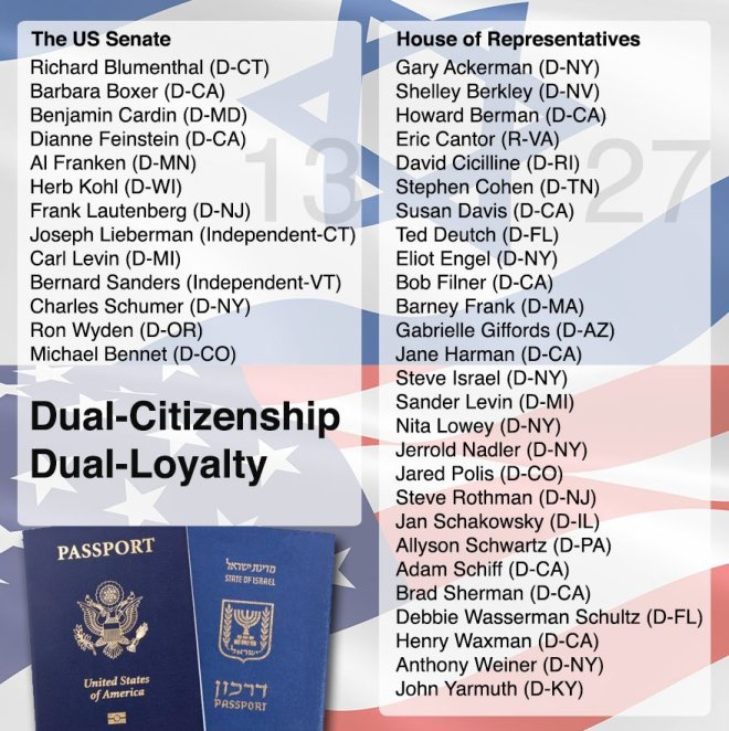 us-senators-and-represntatives-dual-israel-citizens.jpg