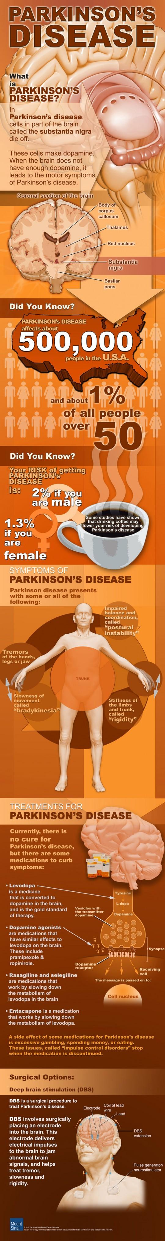 parkinsons-disease_509bb80bc97ad_w540