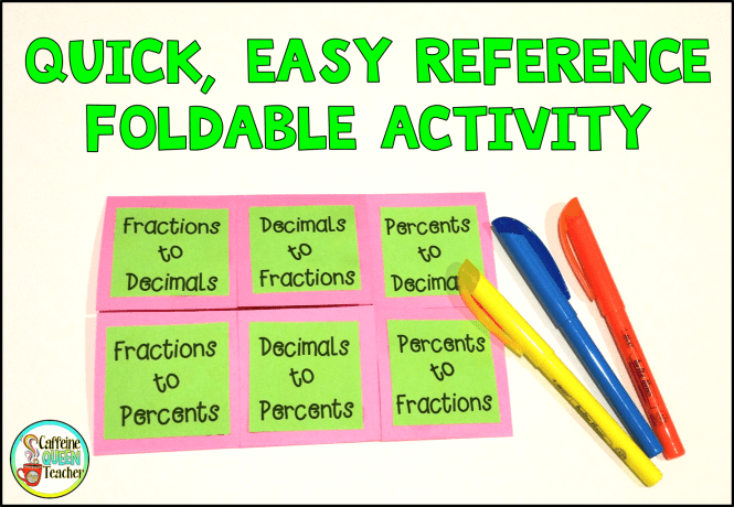 Great reference for students' notebooks
