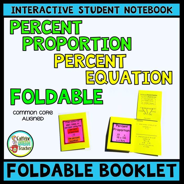 Foldable booklet for teaching percent proportion and percent equation