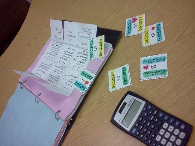 foldable reference for changing fractions to decimals to percents - great for students