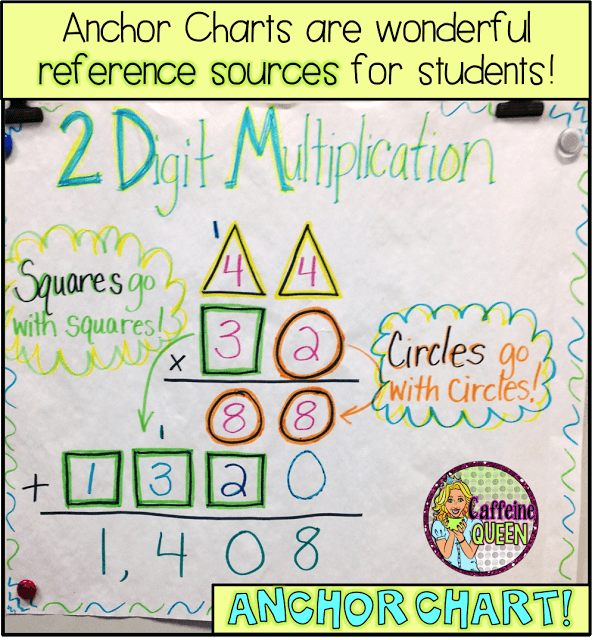 Anchor chart showing Shape Multiplication for 2-digit problems