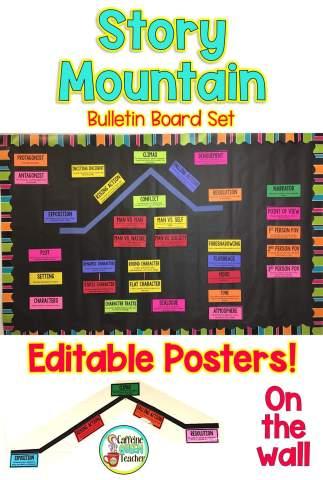 bulletin board of story arc plot diagram