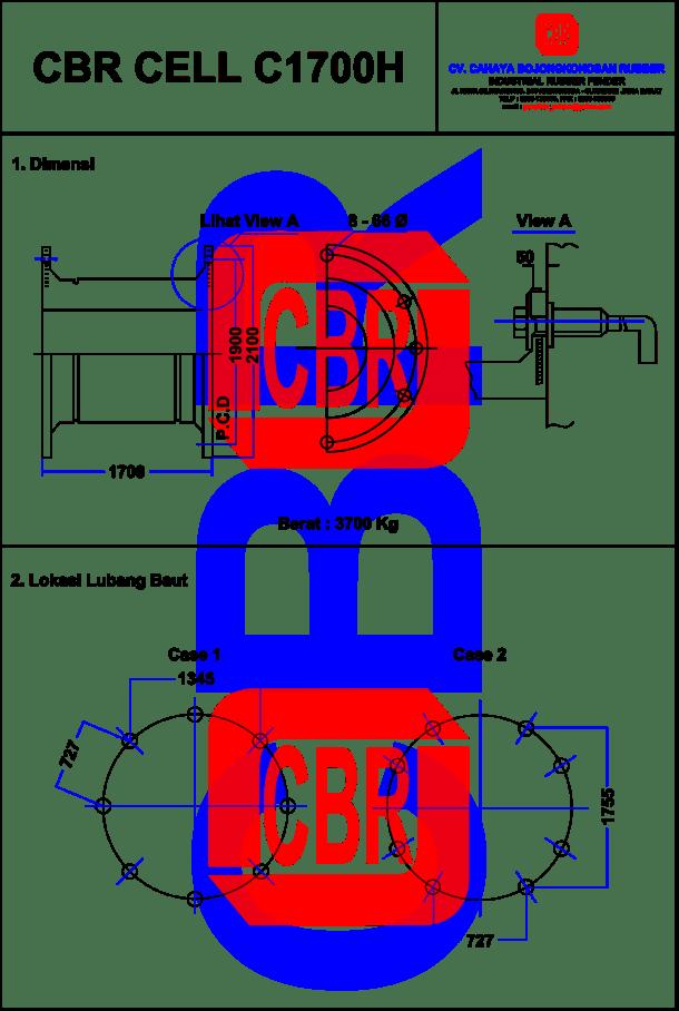 pengaplikasian cell rubber fender 1700H