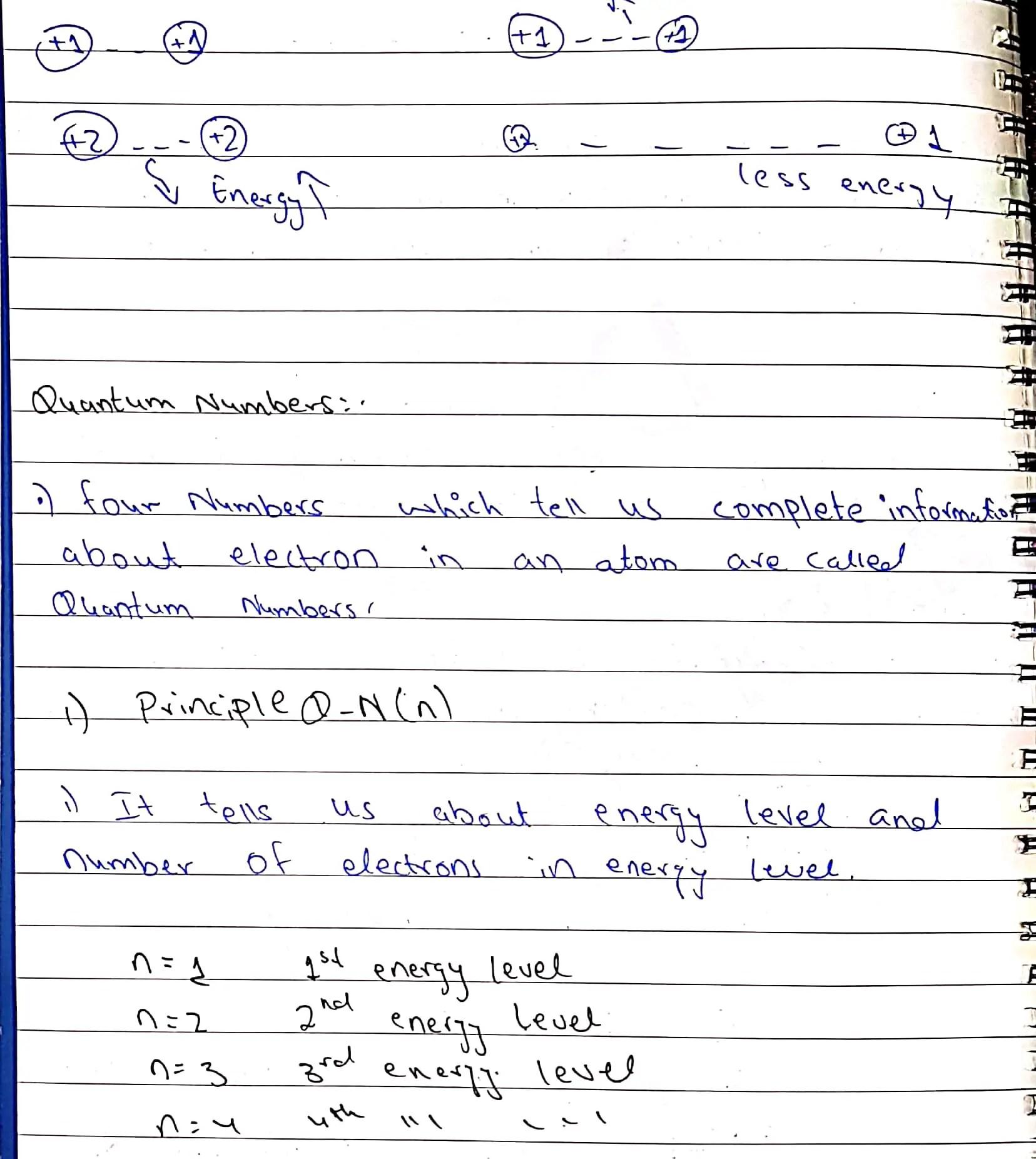 As chem by Sir Rizwn_2