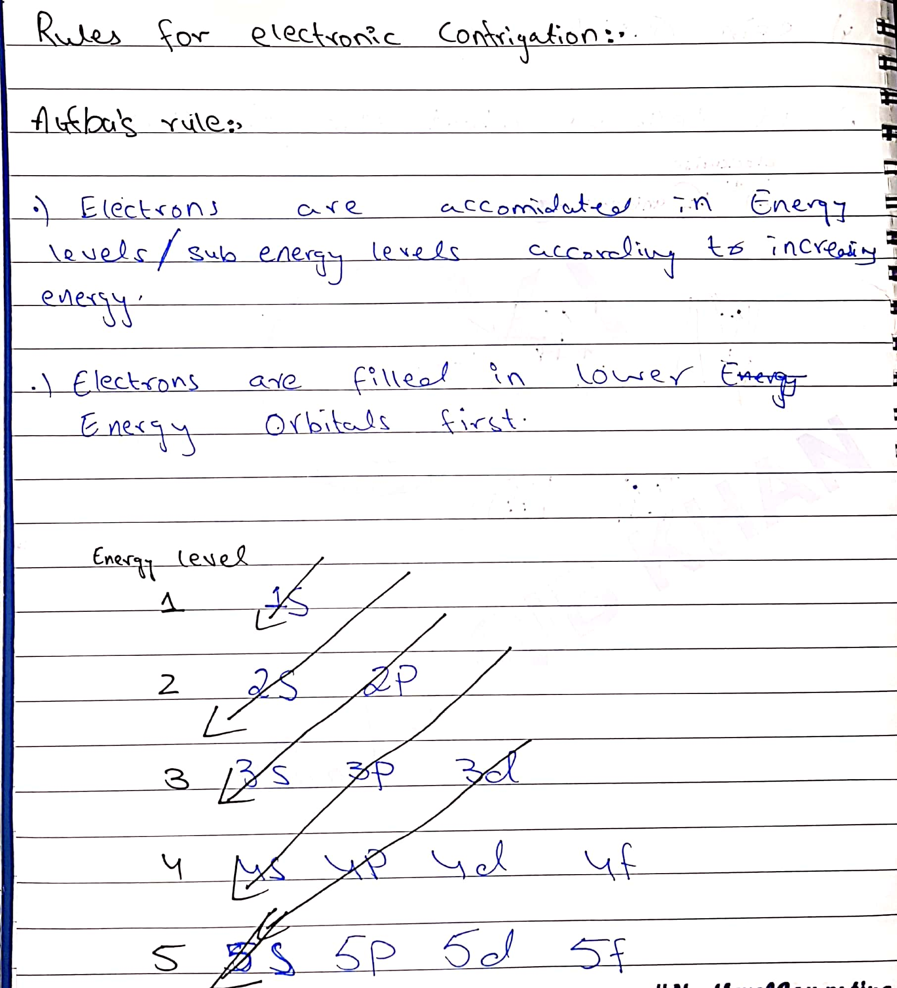 As chem by Sir Rizwn_6