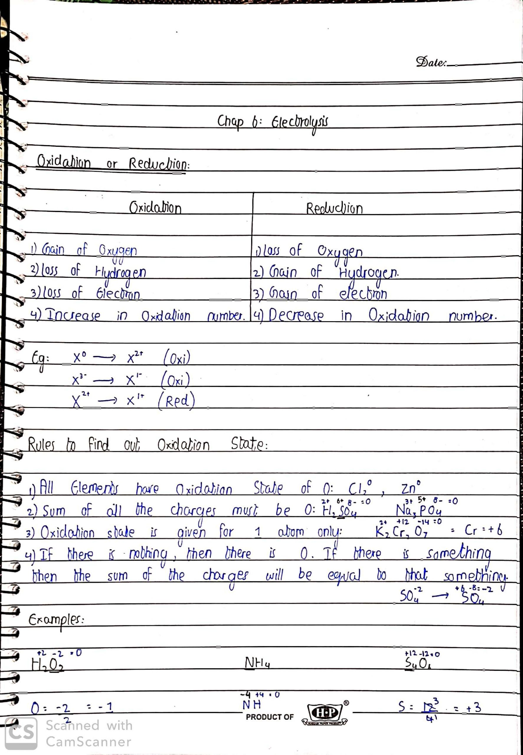 Olevel chem By Sir Rizwan Electrolysis_1