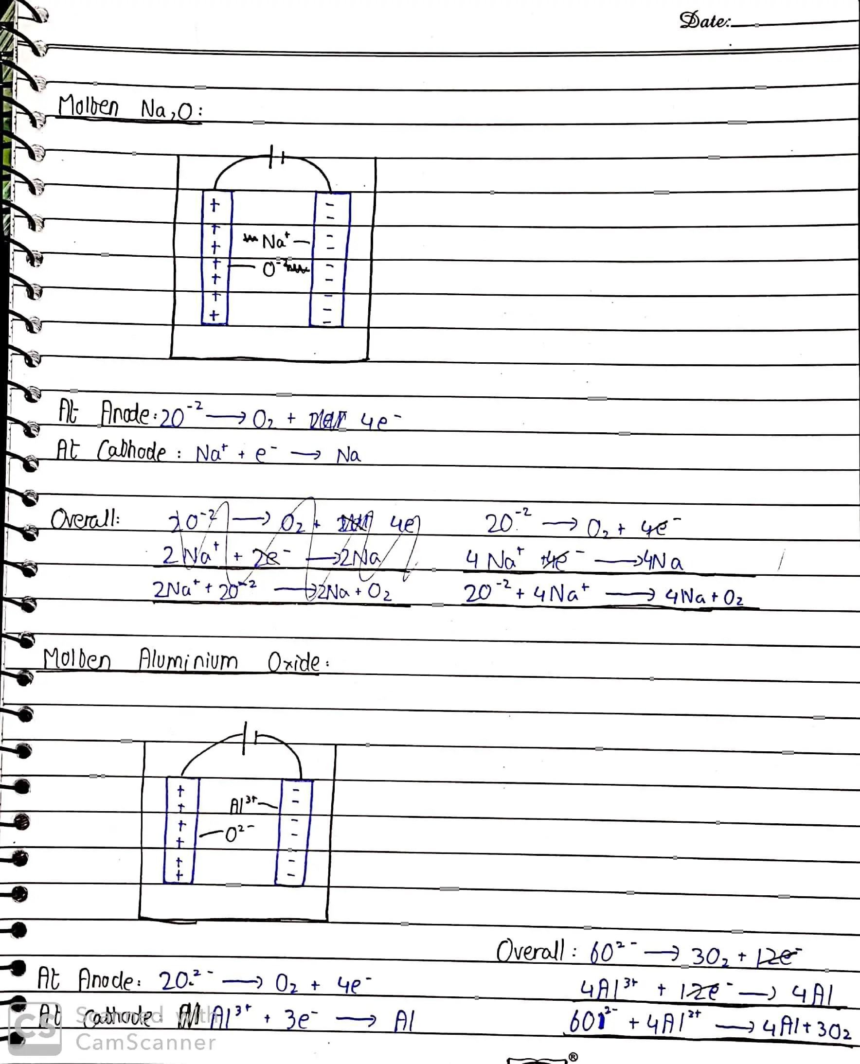Olevel chem By Sir Rizwan Electrolysis_22