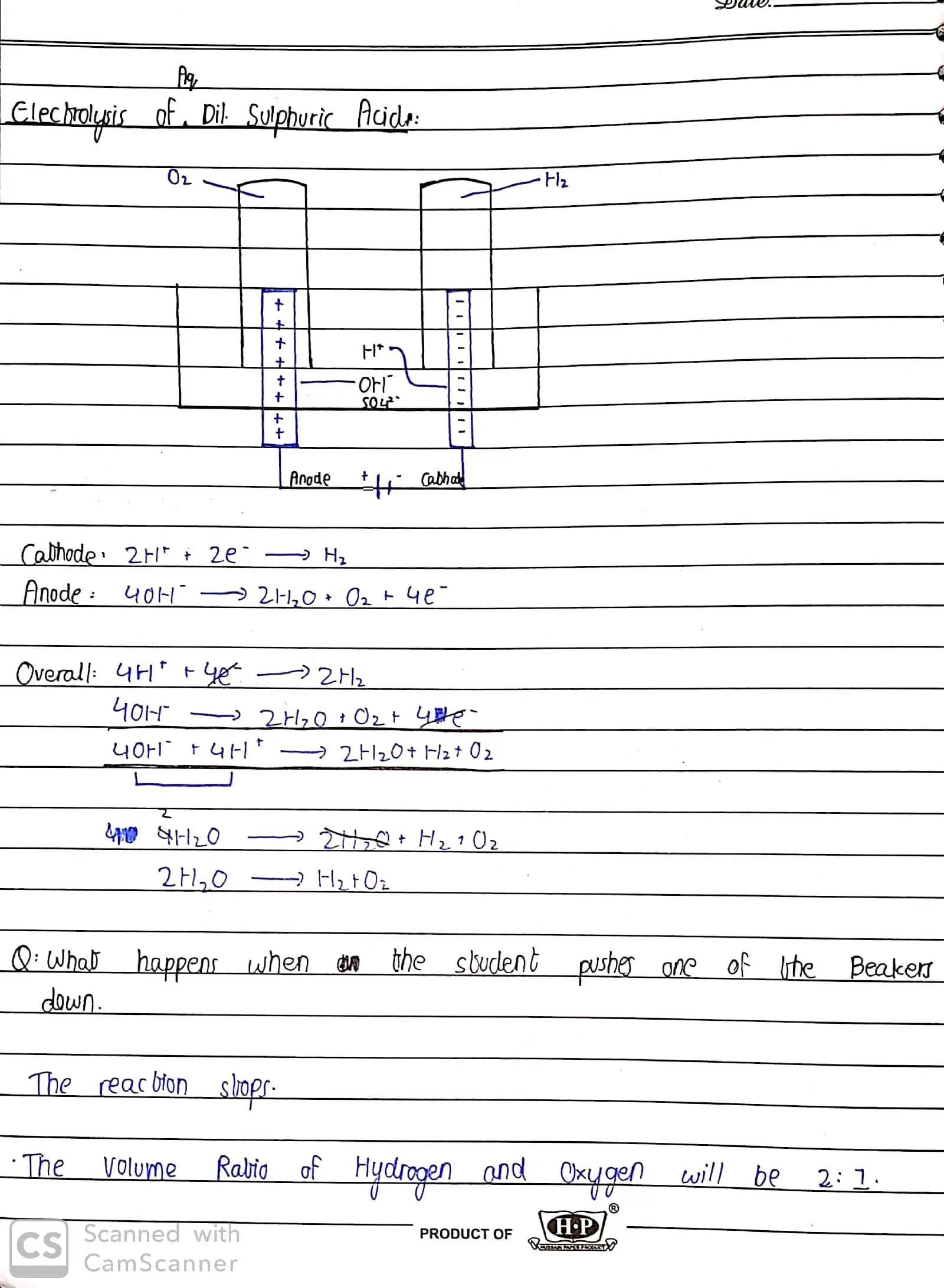 Olevel chem By Sir Rizwan Electrolysis_23