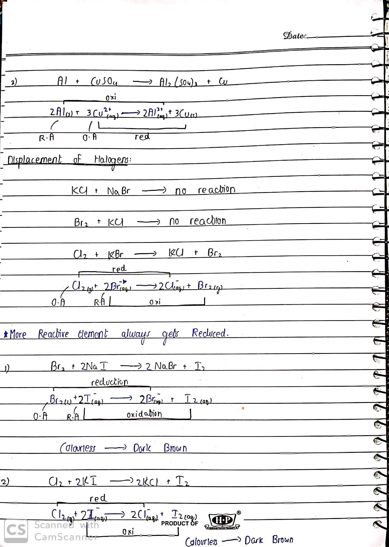 Olevel chem By Sir Rizwan Electrolysis_4