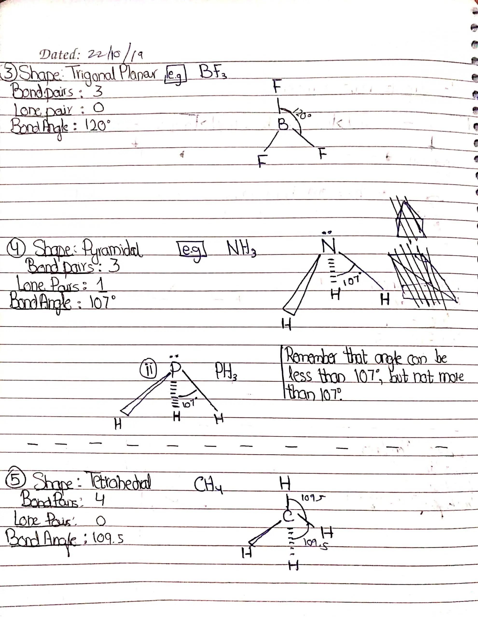 chemical bonding Sir Kashif_27